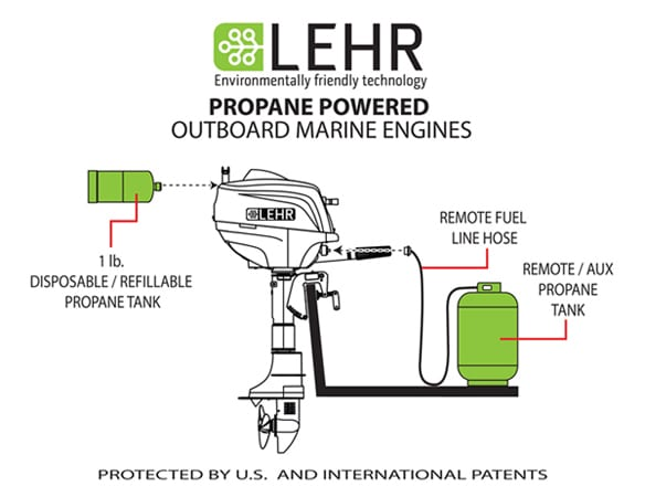 LEHR Propane Outboard Engine